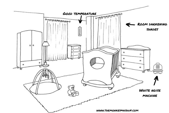 create a relaxing baby sleep routine by carefully monitoring the sleep environment - a diagram of a bedroom or baby nursery including a thermostat to adjust the room temperature to a comfortable level, room darkening shades and a white noise machine.